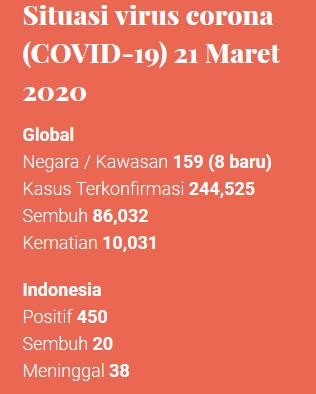 Screenshot_2020-03-21 Home – Covid19 go id.png