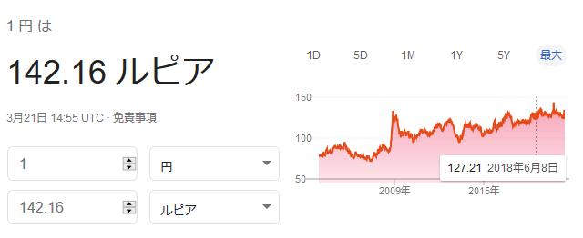 Screenshot_2020-03-21 為替 計算 - Google 検索.png
